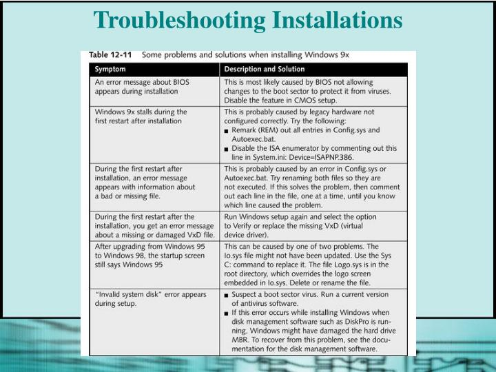 Troubleshooting Installations