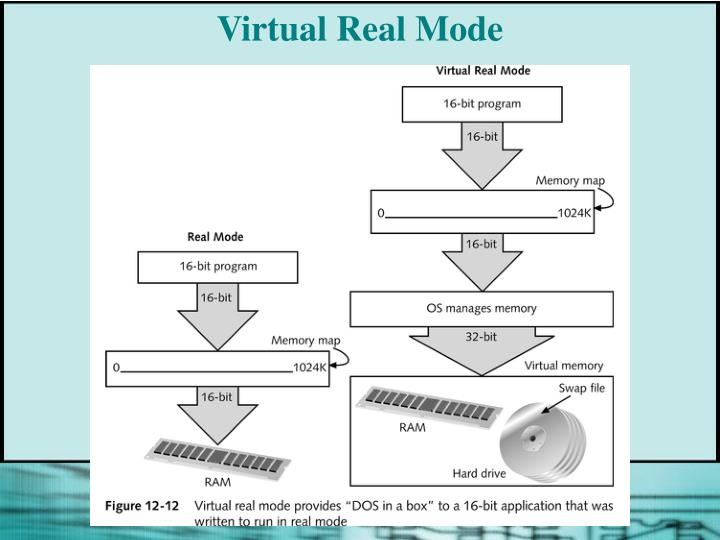 Virtual Real Mode
