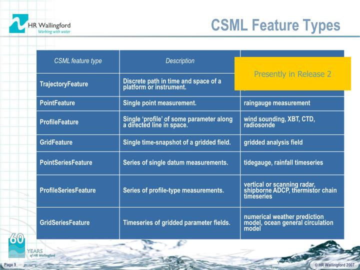 CSML Feature Types