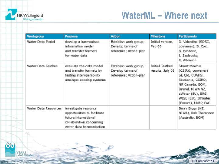 WaterML – Where next