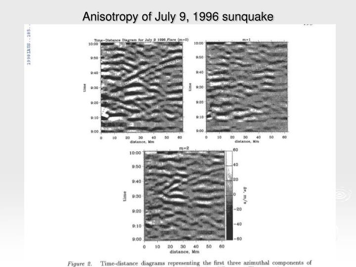 Anisotropy of July 9, 1996 sunquake