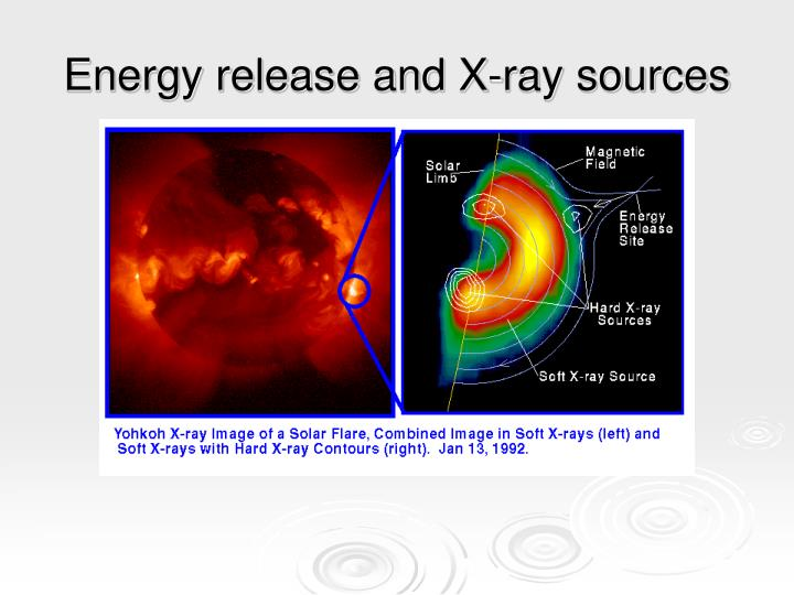 Energy release and X-ray sources