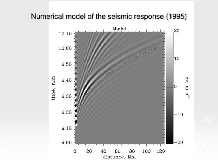 Numerical model of the seismic response (1995)