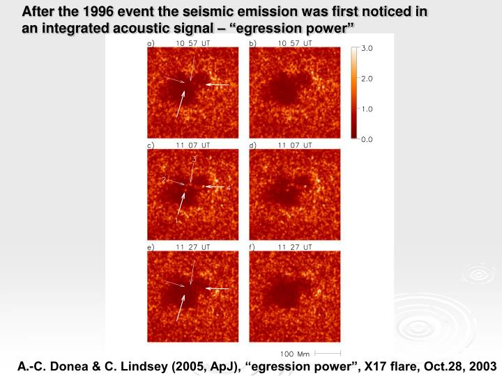 After the 1996 event the seismic emission was first noticed in