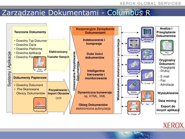 Analiza i Przeglądanie Dokumentów