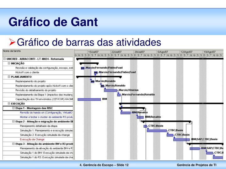 Gráfico de Gant