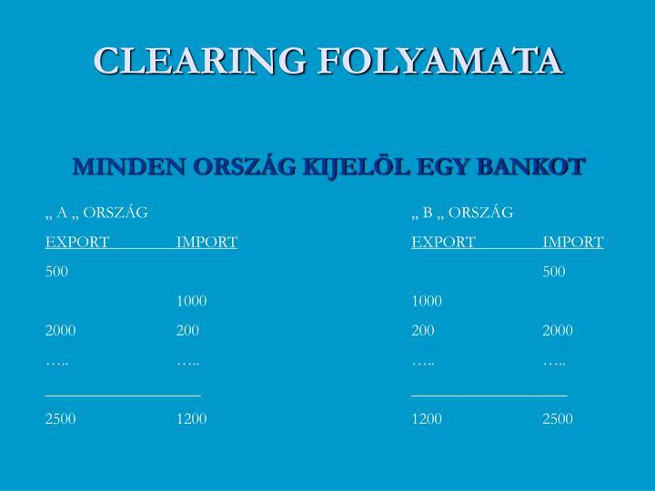 CLEARING FOLYAMATA