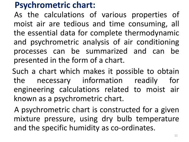 Psychrometric chart:
