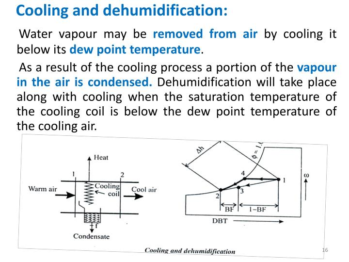 Cooling and dehumidification: