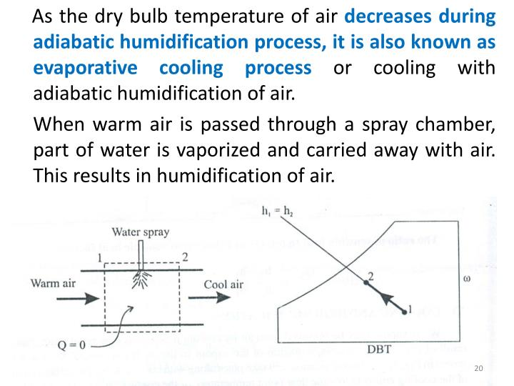As the dry bulb temperature of air