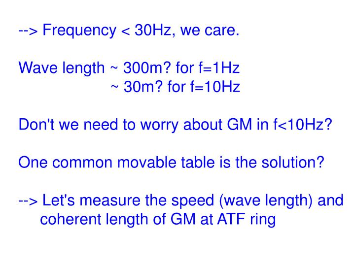 --> Frequency < 30Hz, we care.