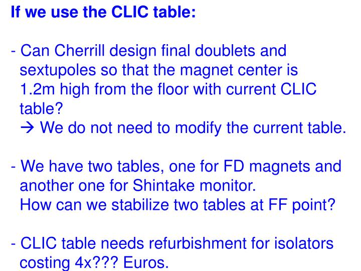 If we use the CLIC table:
