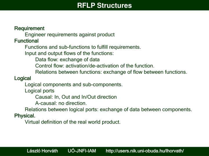 RFLP Structures