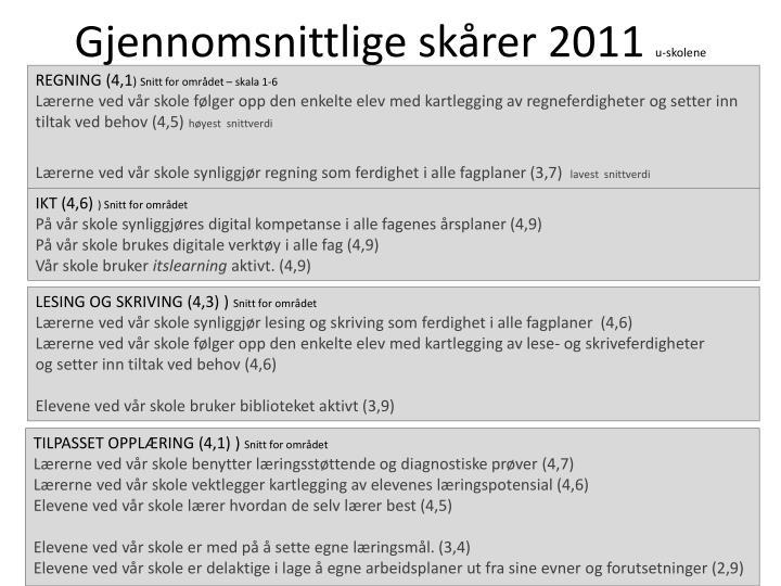 Gjennomsnittlige skårer 2011