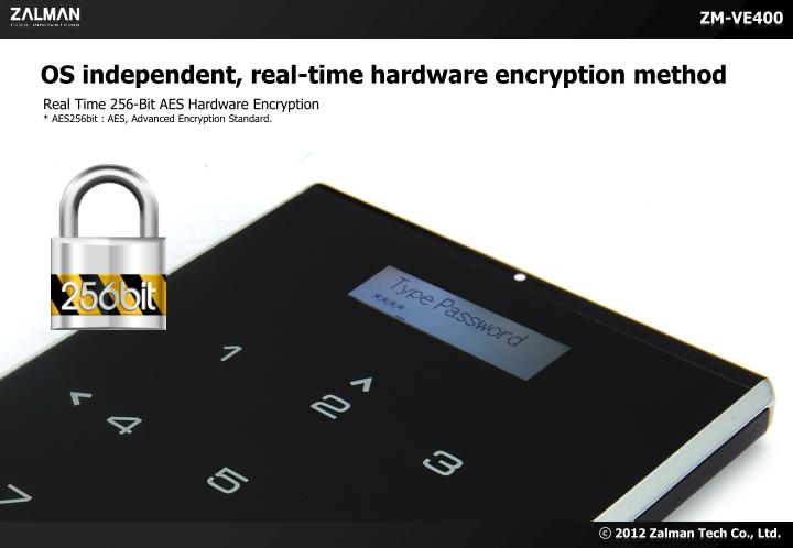 OS independent, real-time hardware encryption method