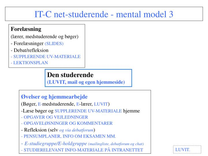 IT-C net-studerende - mental model 3