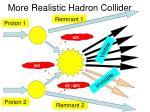 more realistic hadron collider
