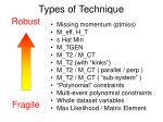 types of technique2
