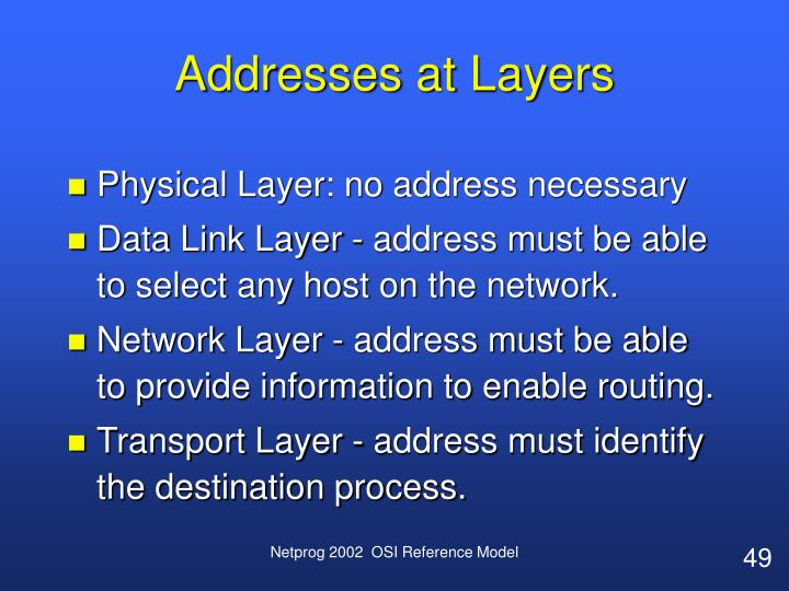 Addresses at Layers