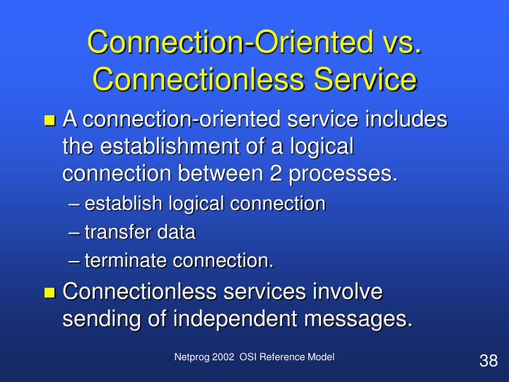Connection-Oriented vs. Connectionless Service