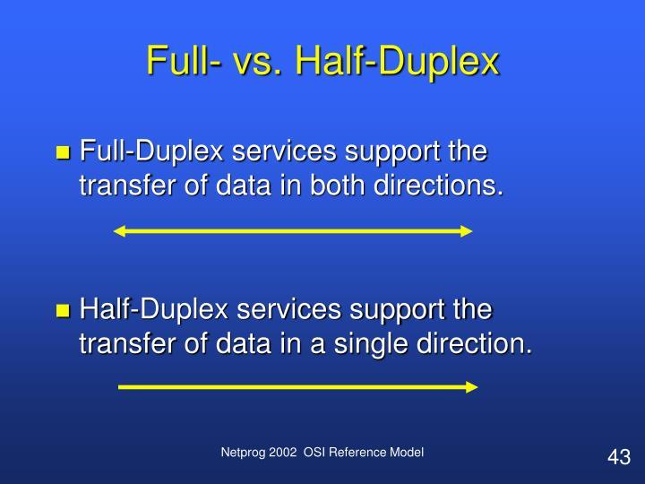 Full- vs. Half-Duplex