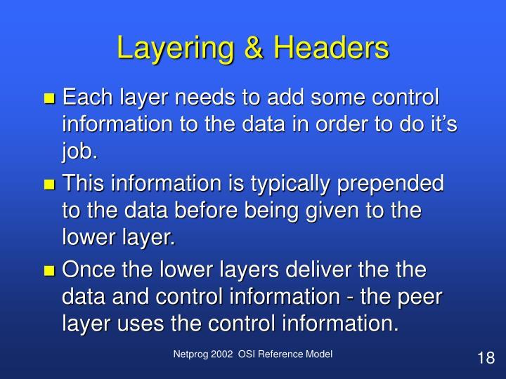 Layering & Headers
