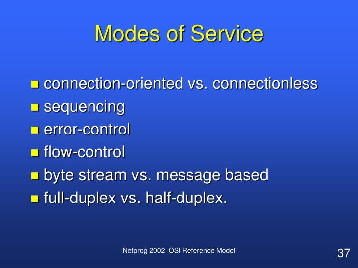 Modes of Service