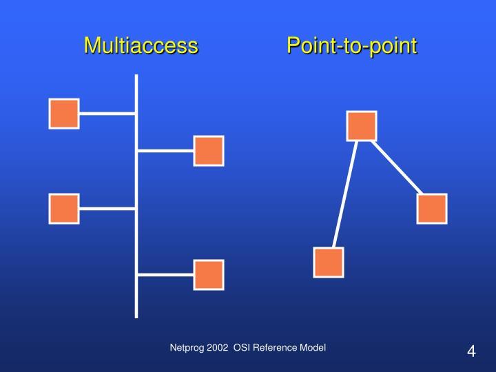 Multiaccess