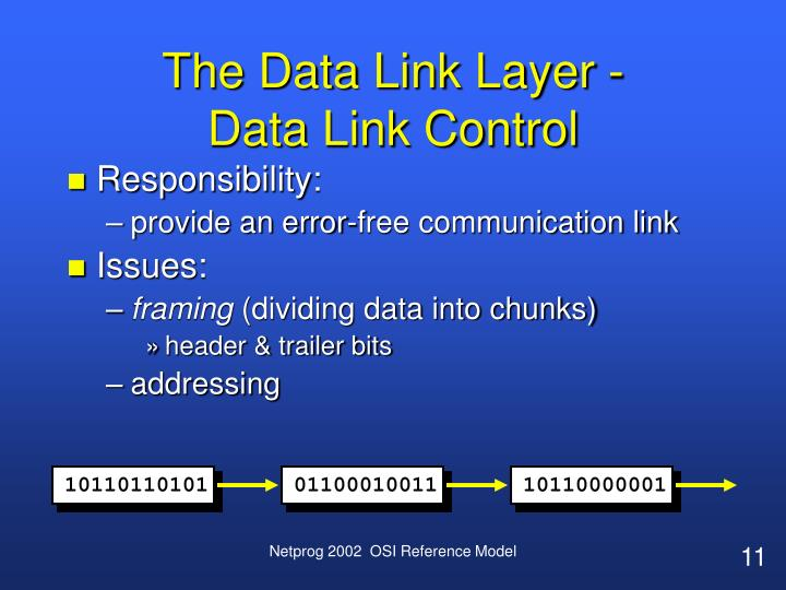 The Data Link Layer -