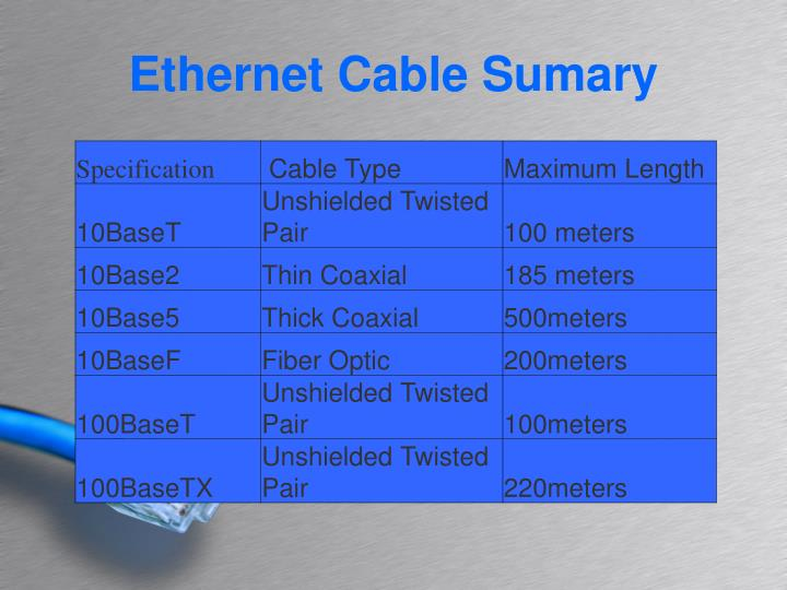 Ethernet Cable Sumary