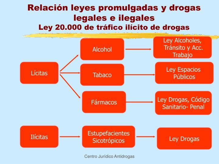 Relación leyes promulgadas y drogas legales e ilegales