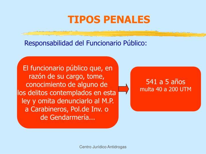 TIPOS PENALES