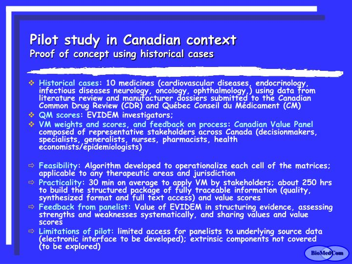 Pilot study in Canadian context