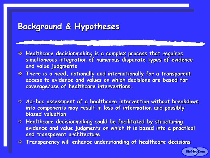 Background & Hypotheses