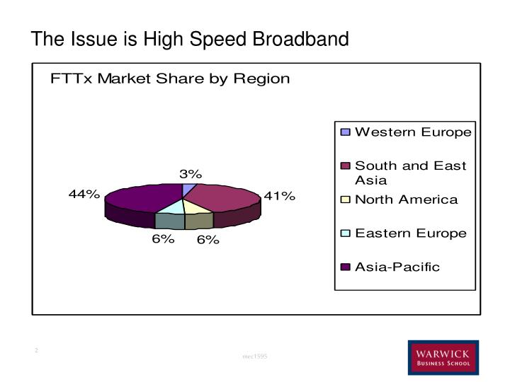 The Issue is High Speed Broadband