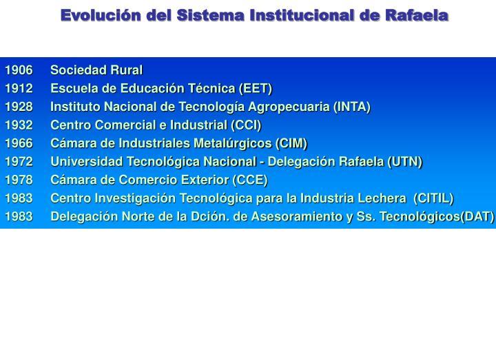 Evolución del Sistema Institucional de Rafaela