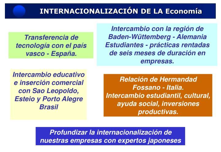 INTERNACIONALIZACIÓN DE LA Economía