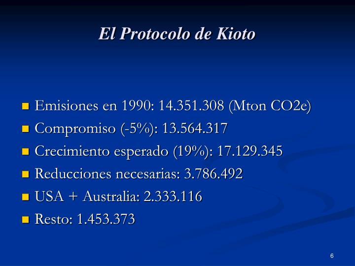 El Protocolo de Kioto