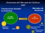 estructura del mercado de carbono 2005
