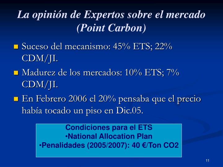 La opinión de Expertos sobre el mercado (Point Carbon)