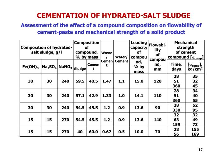 CEMENTATION OF HYDRATED-SALT SLUDGE