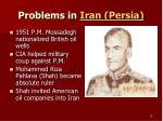 problems in iran persia