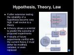 hypothesis theory law1