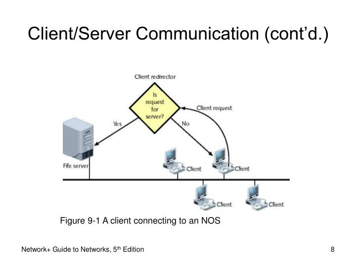 Figure 9-1 A client connecting to an NOS