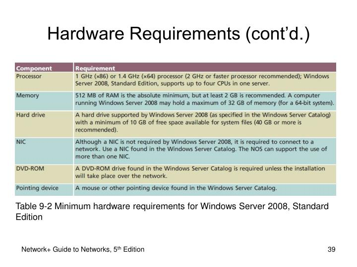 Table 9-2 Minimum hardware requirements for Windows Server 2008, Standard Edition