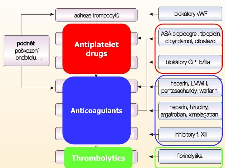 Antiplatelet