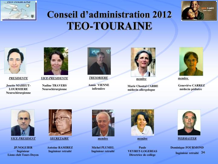 Conseil d'administration 2012