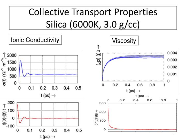 Collective Transport Properties