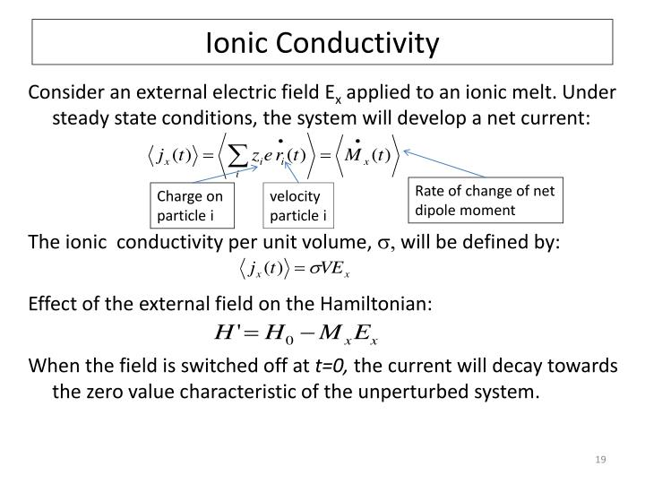 Ionic Conductivity