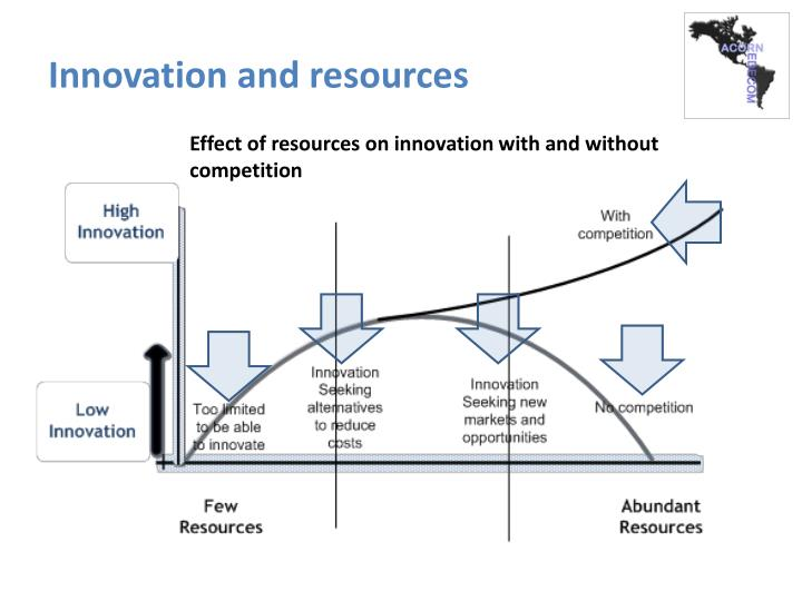 Innovation and resources